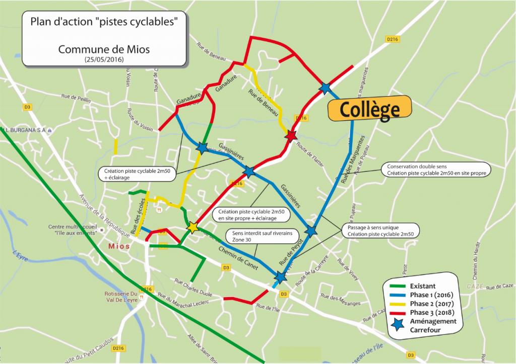 Planification des pistes cyclables à Mios 2106-2018