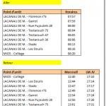 Transport Scolaire Collège Mios Lacanau Ligne10