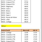 Transport Scolaire Collège de Mios Lillet Ligne13