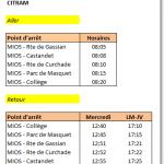 Transport Scolaire Collège de Mios Castendet Ligne14